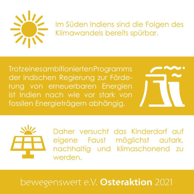 osteraktion-2021-3